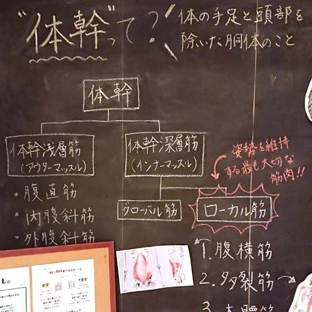 ヨガ体験レッスン受けてきた☆zen place(ゼンプレイス 旧:ヨガプラス)三軒茶屋スタジオ
